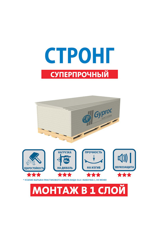 Гипсокартон Gyproc Стронг 2500*1200*15мм